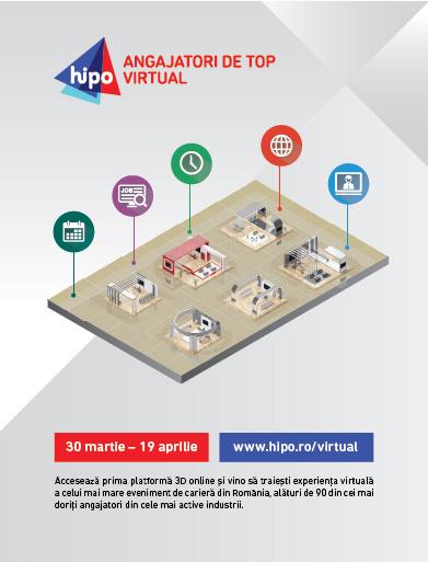 angajatori de top virtuali