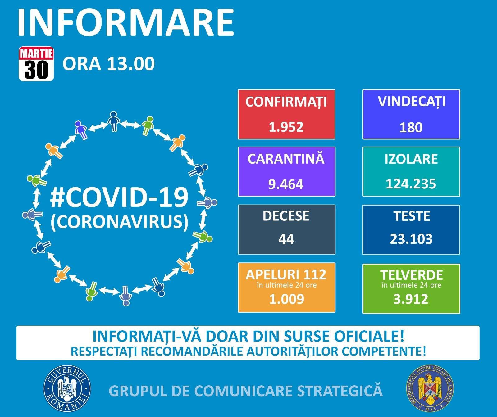 Declarația pe proprie răspundere COVID-19