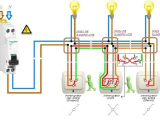 micropro conect instalații electrice cluj (3)
