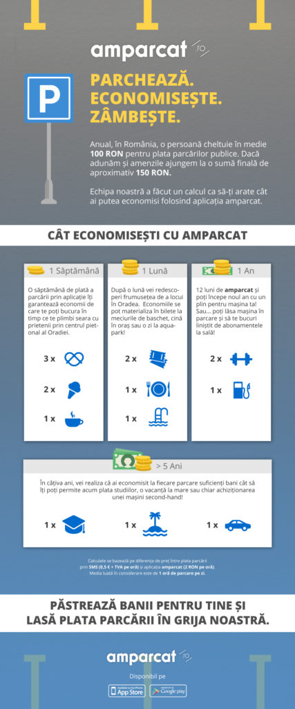 amparcat-infographic-v3